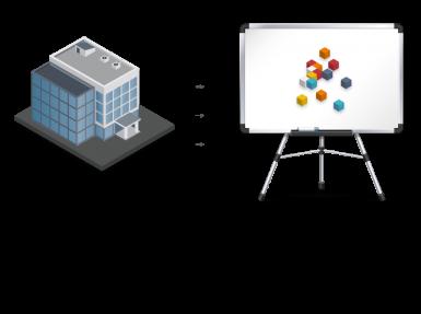 if_grafik_organisationsentwicklung-modul
