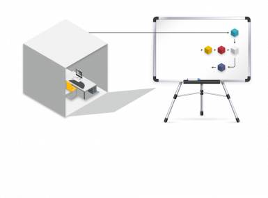 if_grafik_organisationsentwicklung-modul_2